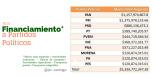 FinanciamientoPartidos_v2
