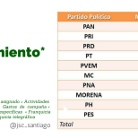 FinanciamientoPartidos_v2