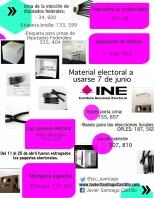 Material electoral a usarse el #7dejunio