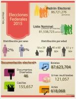 NumeraliaElecciones2015